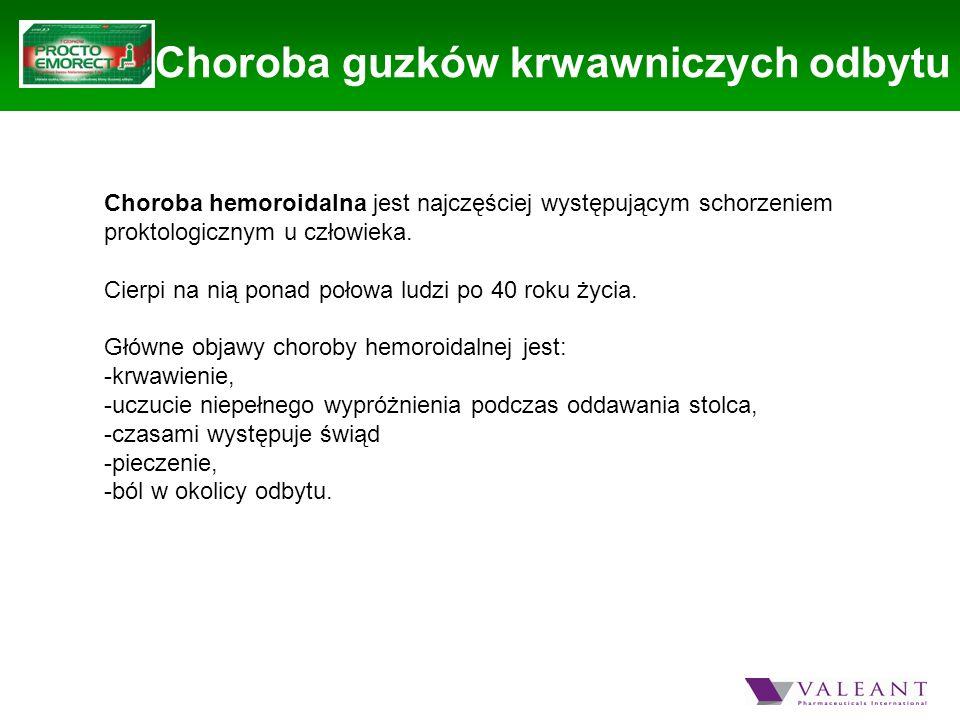 Choroba guzków krwawniczych odbytu Klasyfikacja guzków krwawniczych W zależności od stanu hemoroidów wyróżniamy cztery stopnie zaawansowania choroby hemoroidalnej: I stopień - guzki krwawnicze występują tylko w obrębie kanału odbytu, uwypuklają się podczas parcia, II stopień - guzki uwypuklają się na zewnątrz podczas parcia i samoistnie powracają, III stopień - hemoroidy uwypuklają się podczas parcia i wymagają ręcznego odprowadzenia do kanału odbytu, IV stopień - trwale wypadnięte, nieodprowadzalne guzki krwawnicze.