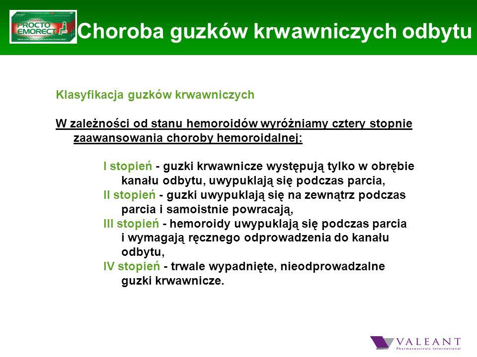 HEMOROIDY I stopień - guzki krwawnicze występują tylko w obrębie kanału odbytu, uwypuklają się podczas parcia