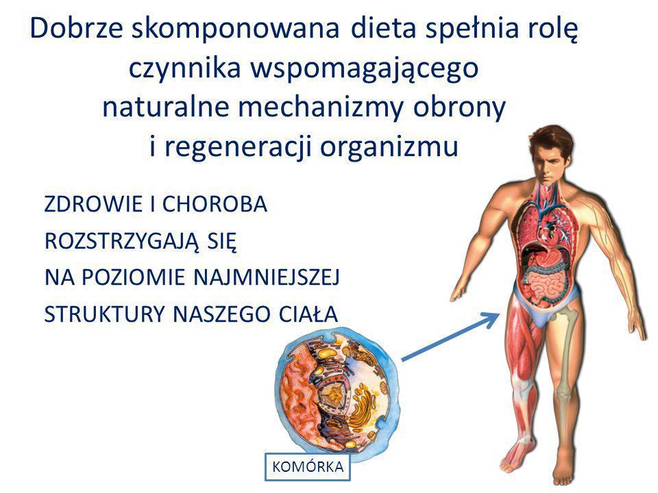 Dobrze skomponowana dieta spełnia rolę czynnika wspomagającego naturalne mechanizmy obrony i regeneracji organizmu KOMÓRKA ZDROWIE I CHOROBA ROZSTRZYG