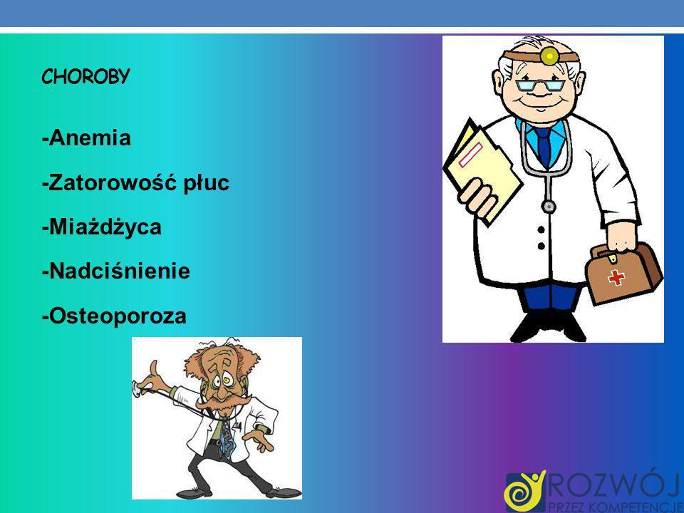 CHOROBY -Anemia -Zatorowość płuc -Miażdżyca -Nadciśnienie -Osteoporoza