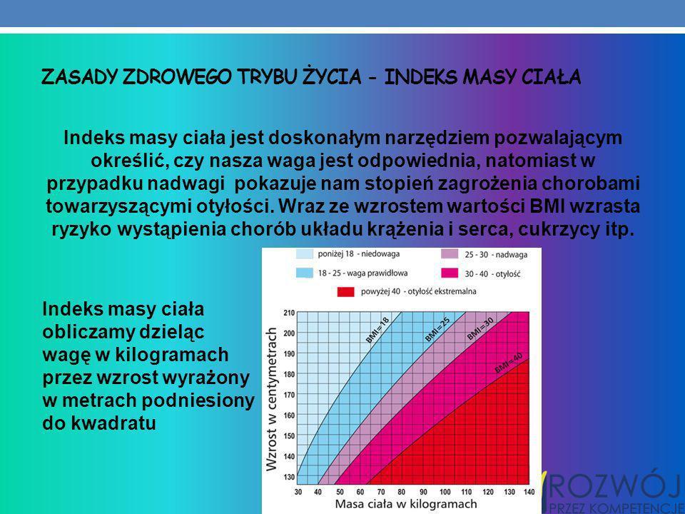ZASADY ZDROWEGO TRYBU ŻYCIA - INDEKS MASY CIAŁA Indeks masy ciała jest doskonałym narzędziem pozwalającym określić, czy nasza waga jest odpowiednia, n