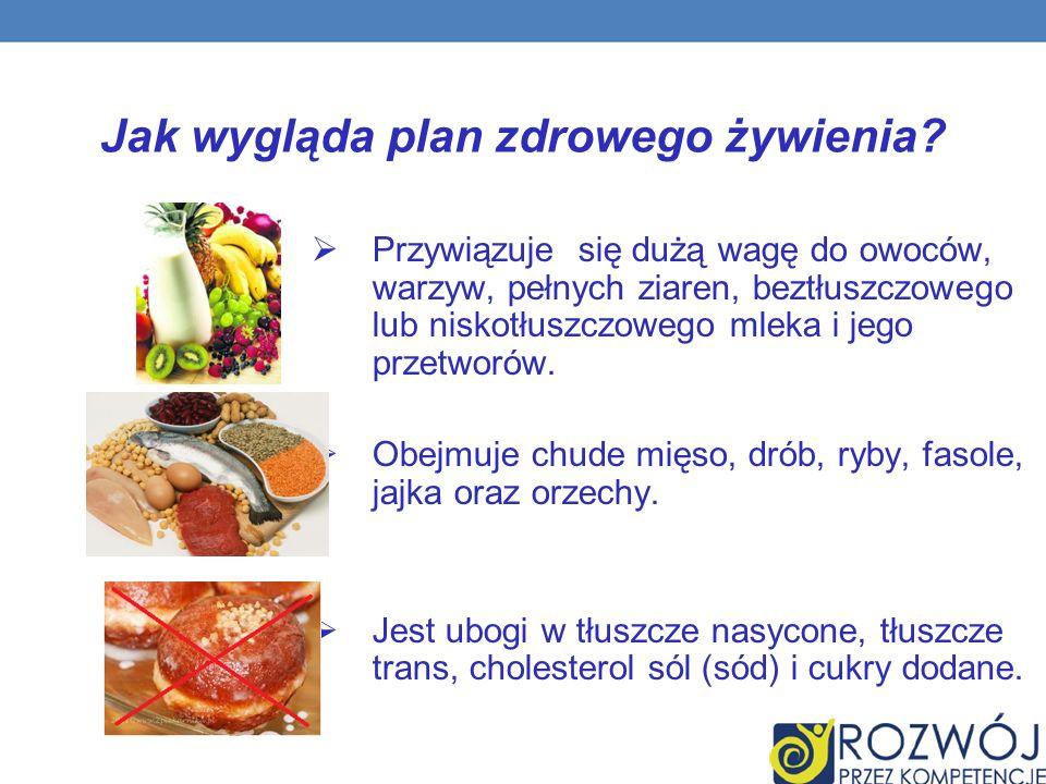 Jak wygląda plan zdrowego żywienia.