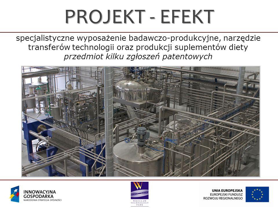 PROJEKT - EFEKT specjalistyczne wyposażenie badawczo-produkcyjne, narzędzie transferów technologii oraz produkcji suplementów diety przedmiot kilku zgłoszeń patentowych