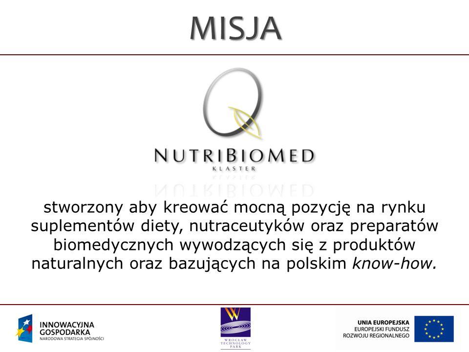 stworzony aby kreować mocną pozycję na rynku suplementów diety, nutraceutyków oraz preparatów biomedycznych wywodzących się z produktów naturalnych oraz bazujących na polskim know-how.MISJA