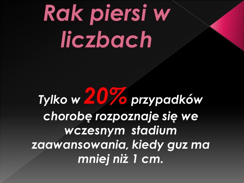 www.avonkontrarakpiersi.pl www.amazonki.com.pl www.rakpiersi.edu.pl Bezpłatna linia onkologiczna – 0 800 493 494