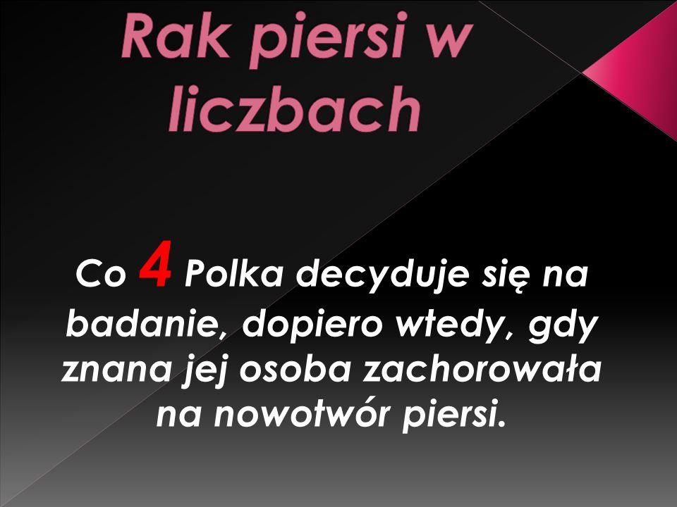Co 4 Polka decyduje się na badanie, dopiero wtedy, gdy znana jej osoba zachorowała na nowotwór piersi.