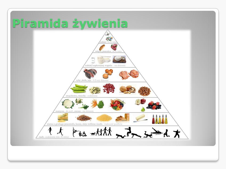 Złe nawyki żywieniowe Na samopoczucie, zdrowie i urodę wpływają nawyki żywieniowe.