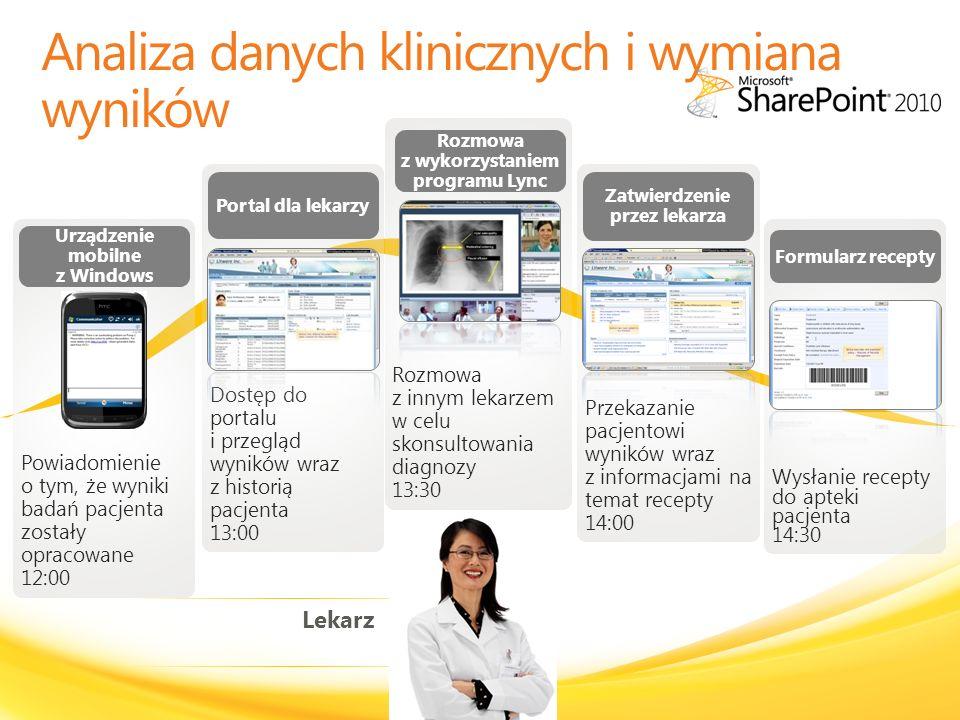 Wysłanie recepty do apteki pacjenta 14:30 Formularz recepty Przekazanie pacjentowi wyników wraz z informacjami na temat recepty 14:00 Zatwierdzenie pr
