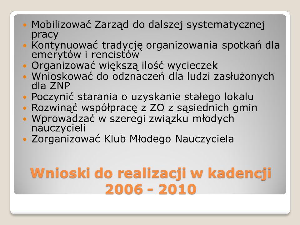 Wnioski do realizacji w kadencji 2006 - 2010 Mobilizować Zarząd do dalszej systematycznej pracy Kontynuować tradycję organizowania spotkań dla emerytó