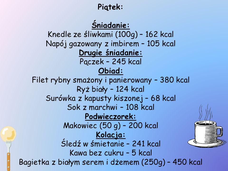 Piątek: Śniadanie: Knedle ze śliwkami (100g) – 162 kcal Napój gazowany z imbirem – 105 kcal Drugie śniadanie: Pączek – 245 kcal Obiad: Filet rybny sma