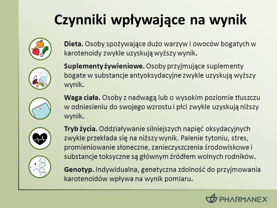 Czynniki wpływające na wynik Dieta. Osoby spożywające dużo warzyw i owoców bogatych w karotenoidy zwykle uzyskują wyższy wynik. Suplementy żywieniowe.