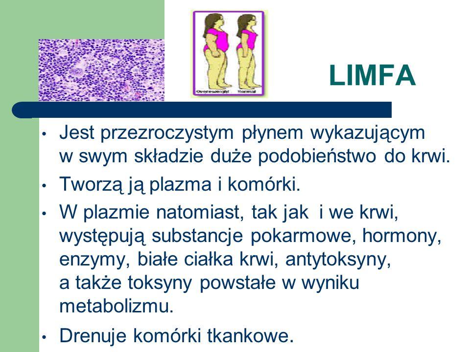 LIMFA Jest przezroczystym płynem wykazującym w swym składzie duże podobieństwo do krwi. Tworzą ją plazma i komórki. W plazmie natomiast, tak jak i we