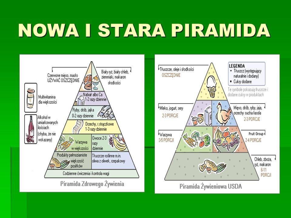 Czym różni się nowa piramida od starej Podstawę poprzedniej piramidy żywienia stanowiły zboża, chleb, ryż i makaron.