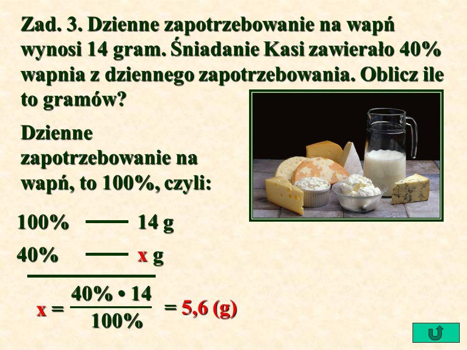 Zad. 3. Dzienne zapotrzebowanie na wapń wynosi 14 gram. Śniadanie Kasi zawierało 40% wapnia z dziennego zapotrzebowania. Oblicz ile to gramów? Dzienne