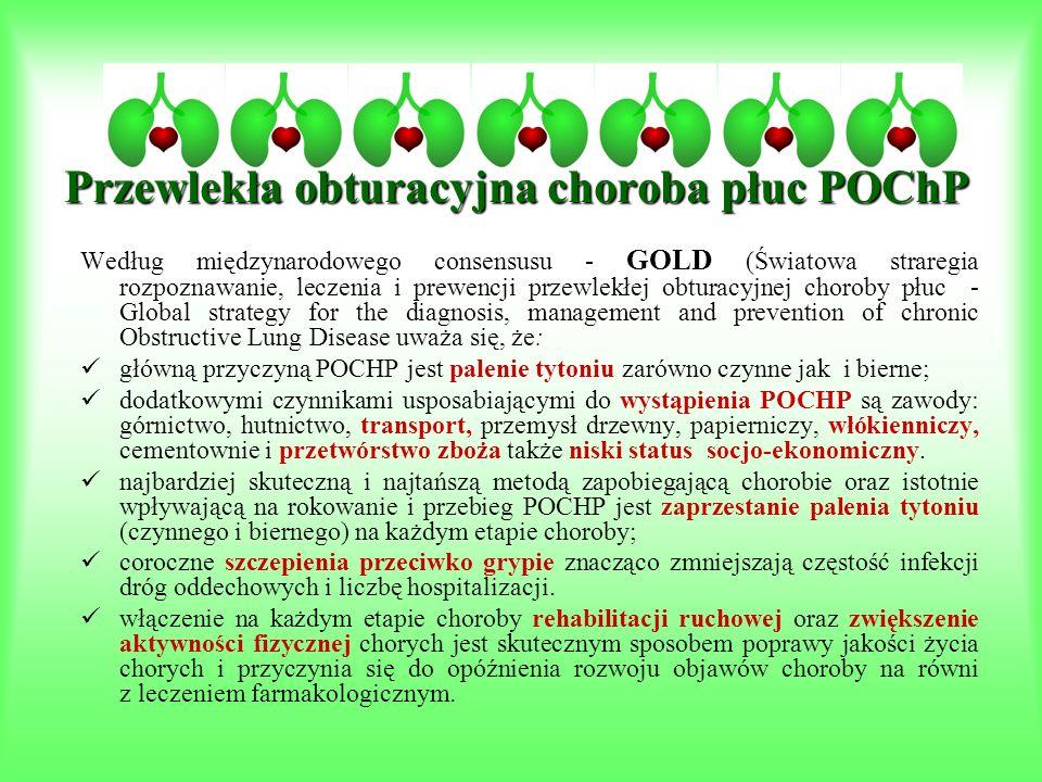 Przewlekła obturacyjna choroba płuc POChP - GOLD Według międzynarodowego consensusu - GOLD (Światowa straregia rozpoznawanie, leczenia i prewencji prz