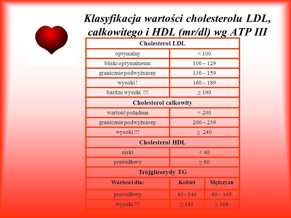 Klasyfikacja wartości cholesterolu LDL, całkowitego i HDL (mr/dl) Klasyfikacja wartości cholesterolu LDL, całkowitego i HDL (mr/dl) wg ATP III Cholest