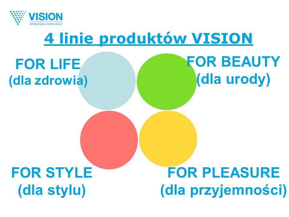 4 linie produktów VISION FOR LIFE (dla zdrowia) FOR STYLE (dla stylu) FOR BEAUTY (dla urody) FOR PLEASURE (dla przyjemności)