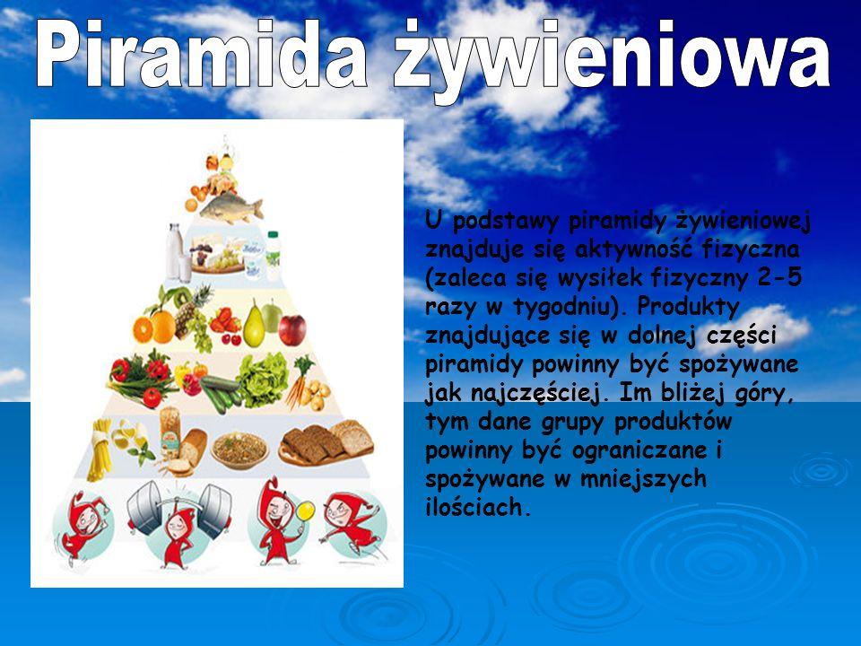 U podstawy piramidy żywieniowej znajduje się aktywność fizyczna (zaleca się wysiłek fizyczny 2-5 razy w tygodniu). Produkty znajdujące się w dolnej cz