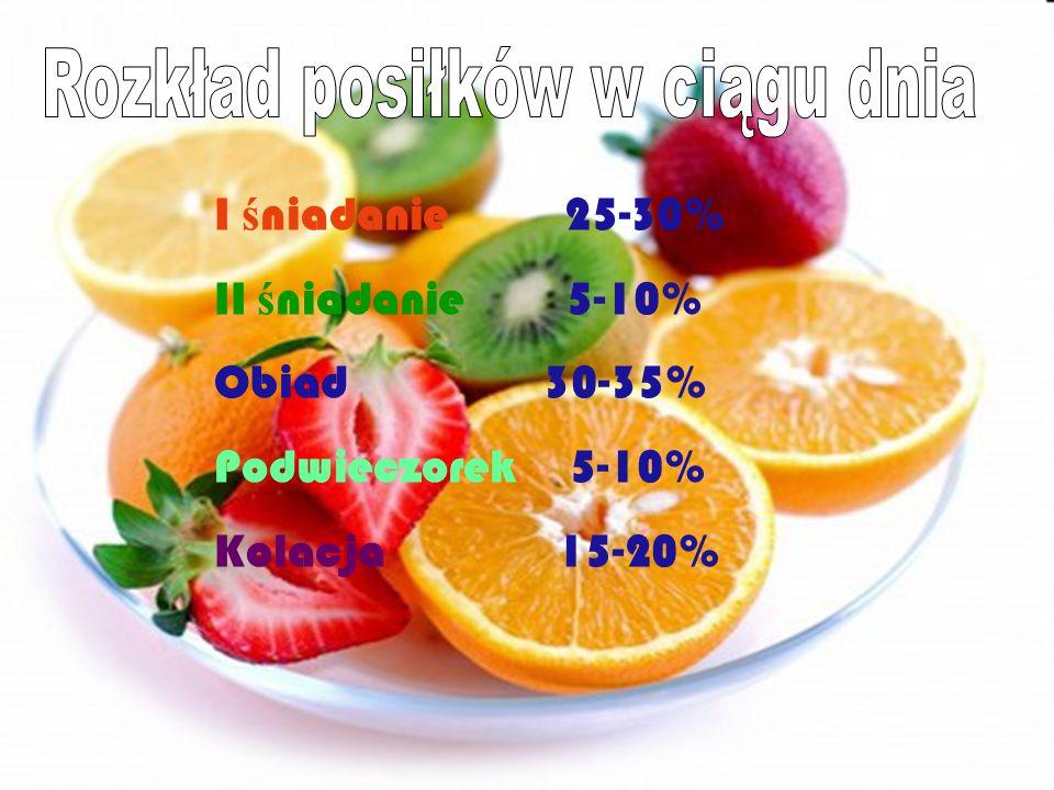 I ś niadanie 25-30% II ś niadanie 5-10% Obiad 30-35% Podwieczorek 5-10% Kolacja 15-20%