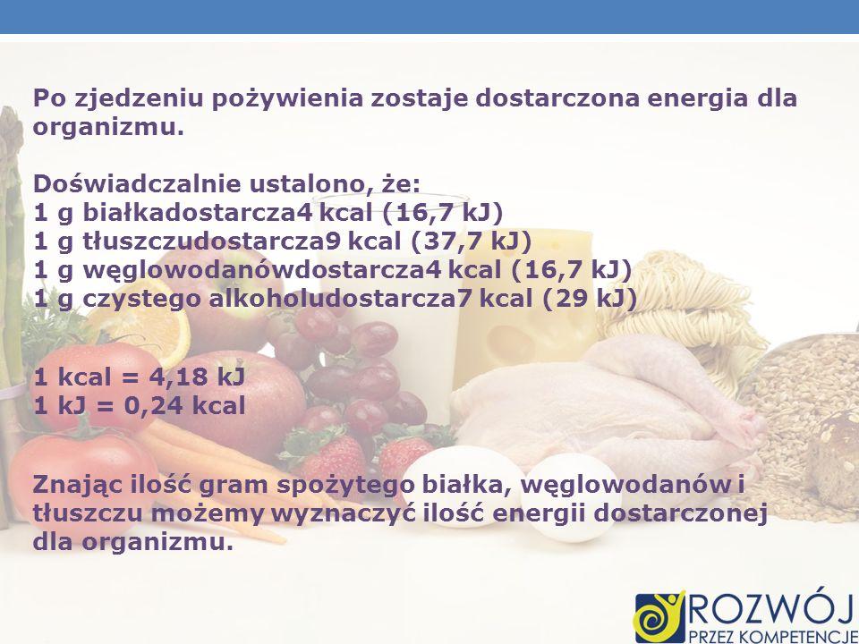 Po zjedzeniu pożywienia zostaje dostarczona energia dla organizmu. Doświadczalnie ustalono, że: 1 g białkadostarcza4 kcal (16,7 kJ) 1 g tłuszczudostar