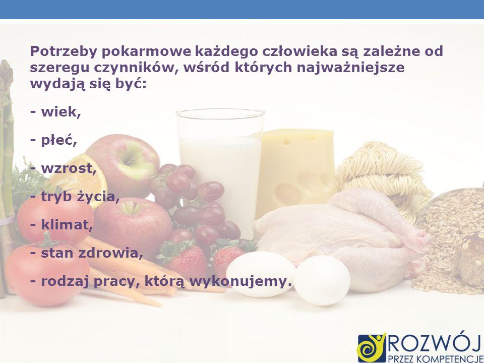 Potrzeby pokarmowe każdego człowieka są zależne od szeregu czynników, wśród których najważniejsze wydają się być: - wiek, - płeć, - wzrost, - tryb życ