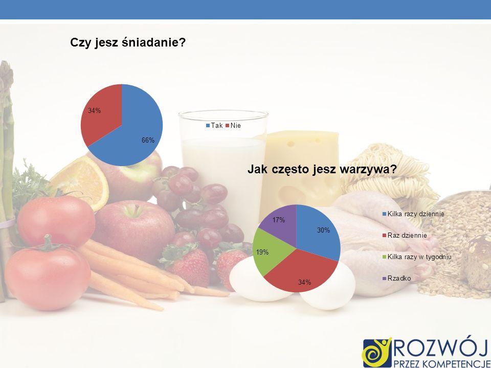 ZASADY ZDROWEGO ODŻYWIANIA należy unikać tłuszczów i cukrów zwierzęcych, spożywać większe ilości błonnika, ograniczyć spożycie soli, warzywa np.