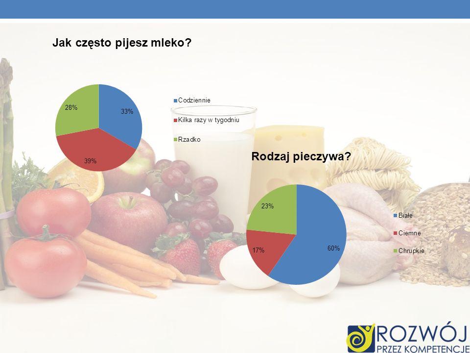 PODSTAWOWE SKŁADNIKI POKARMOWE Do odpowiedniego funkcjonowania organizmu oraz zachowania zdrowia, człowiek potrzebuje wielu różnorodnych substancji odżywczych.