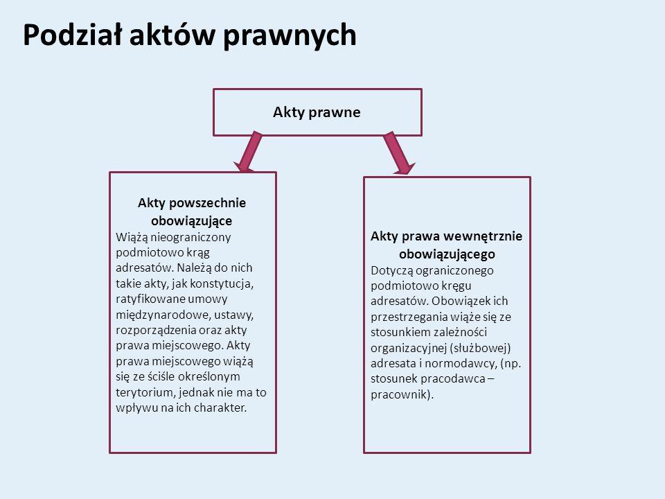 Podział aktów prawnych Akty prawne Akty powszechnie obowiązujące Wiążą nieograniczony podmiotowo krąg adresatów. Należą do nich takie akty, jak konsty