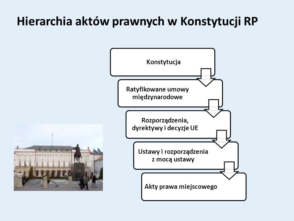 Hierarchia aktów prawnych w Konstytucji RP Konstytucja Ratyfikowane umowy międzynarodowe Rozporządzenia, dyrektywy i decyzje UE Ustawy i rozporządzeni
