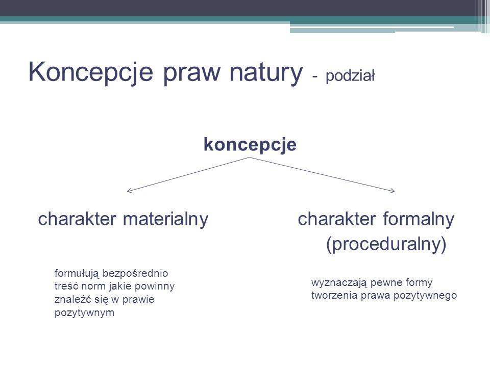 Koncepcje praw natury - podział koncepcje charakter materialny charakter formalny (proceduralny) formułują bezpośrednio treść norm jakie powinny znale