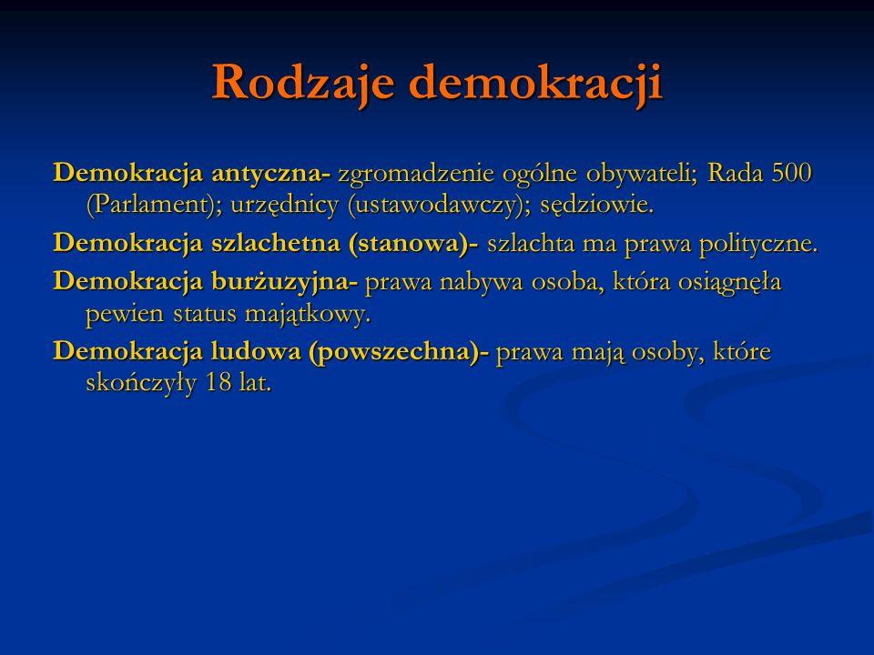 Rodzaje demokracji Demokracja antyczna- zgromadzenie ogólne obywateli; Rada 500 (Parlament); urzędnicy (ustawodawczy); sędziowie. Demokracja szlachetn