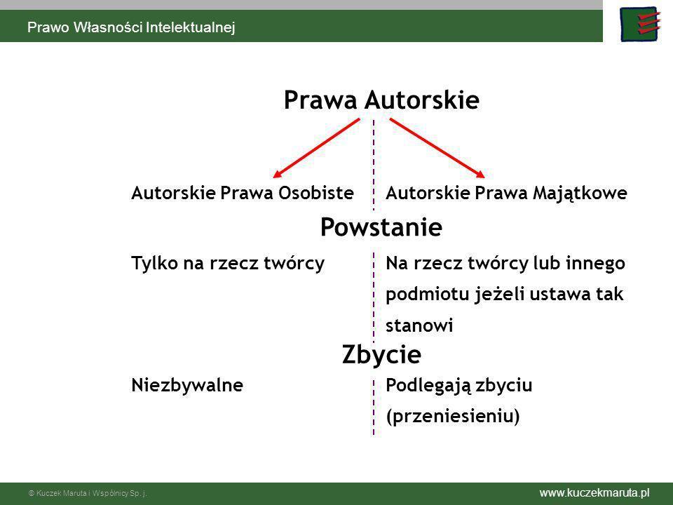www.kuczekmaruta.pl © Kuczek Maruta i Wspólnicy Sp. j. Prawa Autorskie Autorskie Prawa OsobisteAutorskie Prawa Majątkowe Powstanie Tylko na rzecz twór
