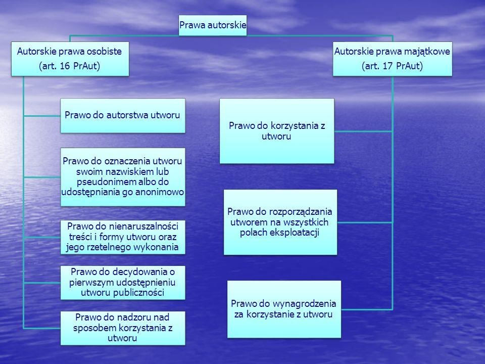 Prawa autorskie Autorskie prawa osobiste (art. 16 PrAut) Prawo do autorstwa utworu Prawo do oznaczenia utworu swoim nazwiskiem lub pseudonimem albo do