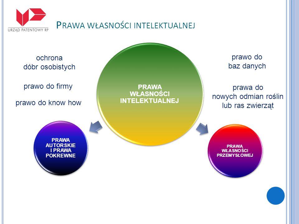 P ODSTAWOWE AKTY P RAWNE Ustawa z dnia 30 czerwca 2000 r.