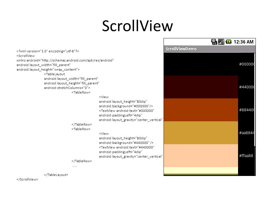 ScrollView <ScrollView xmlns:android=