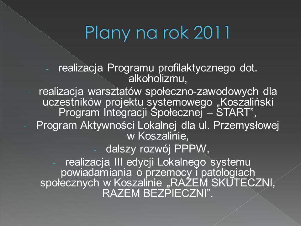 - realizacja Programu profilaktycznego dot. alkoholizmu, - realizacja warsztatów społeczno-zawodowych dla uczestników projektu systemowego Koszaliński