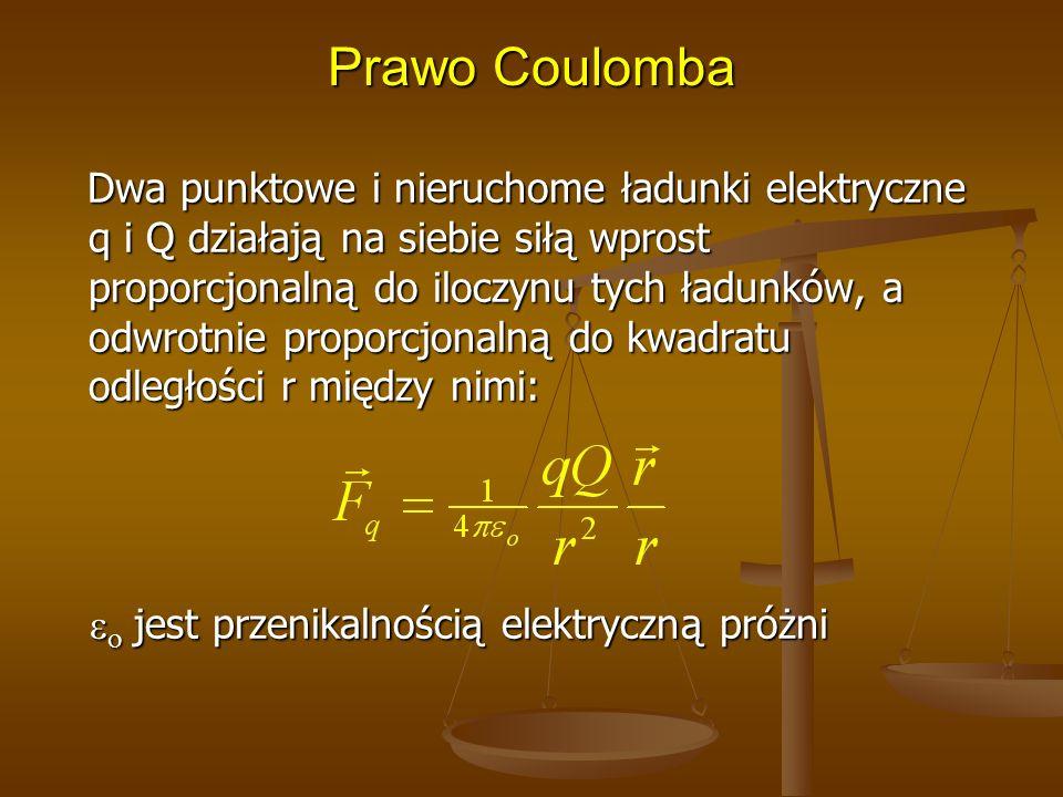 Prawo Coulomba Dwa punktowe i nieruchome ładunki elektryczne q i Q działają na siebie siłą wprost proporcjonalną do iloczynu tych ładunków, a odwrotni