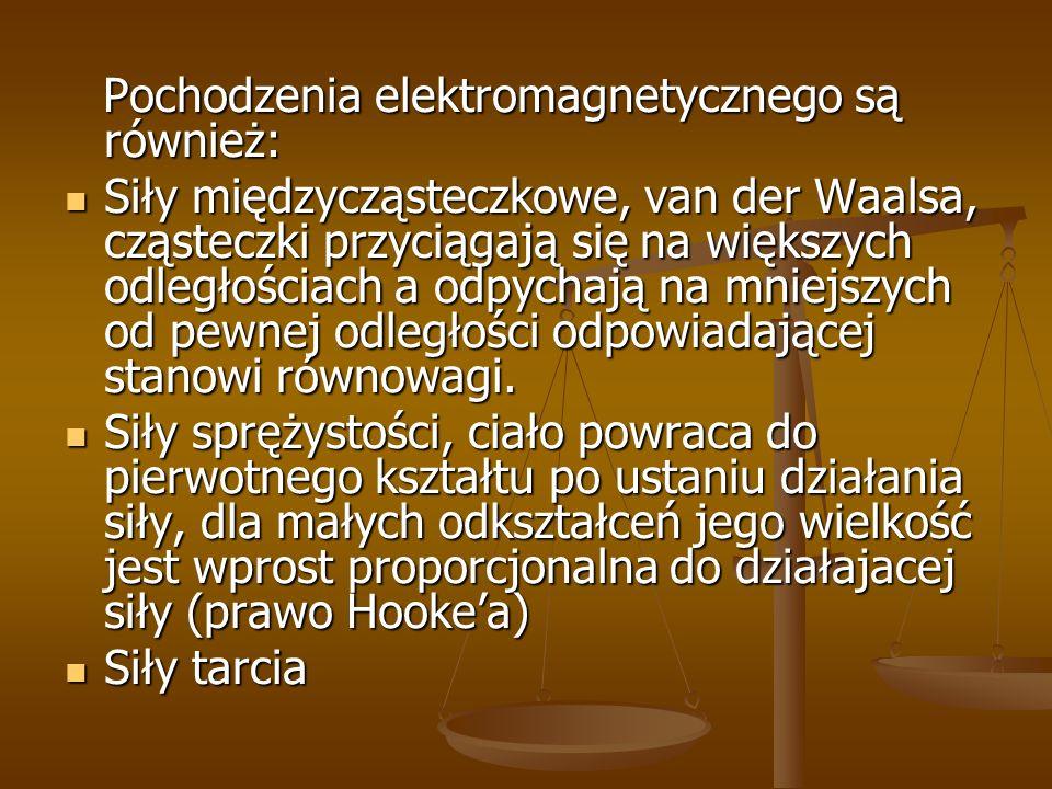 Pochodzenia elektromagnetycznego są również: Pochodzenia elektromagnetycznego są również: Siły międzycząsteczkowe, van der Waalsa, cząsteczki przyciąg