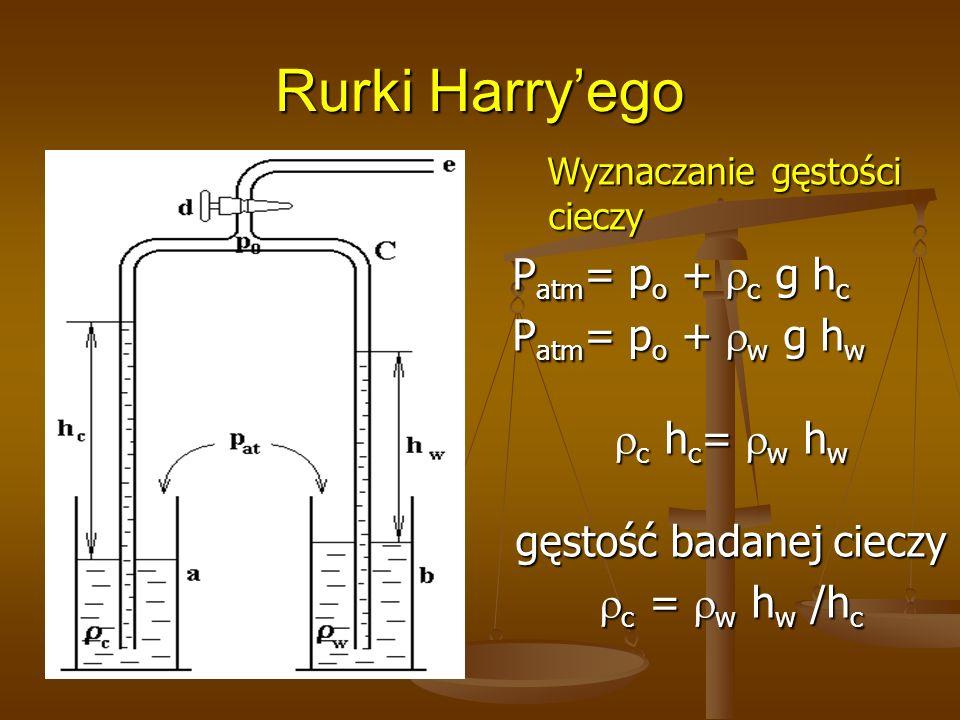 Rurki Harryego Wyznaczanie gęstości cieczy P atm = p o + c g h c P atm = p o + w g h w c h c = w h w gęstość badanej cieczy c = w h w /h c