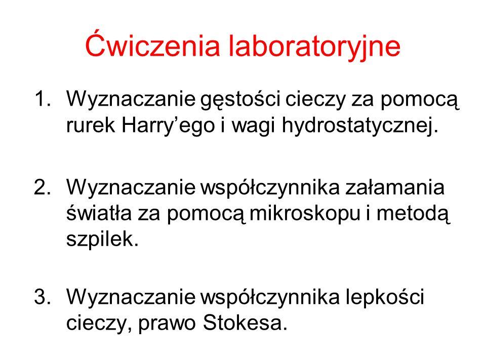 Ćwiczenia laboratoryjne 1.Wyznaczanie gęstości cieczy za pomocą rurek Harryego i wagi hydrostatycznej. 2.Wyznaczanie współczynnika załamania światła z