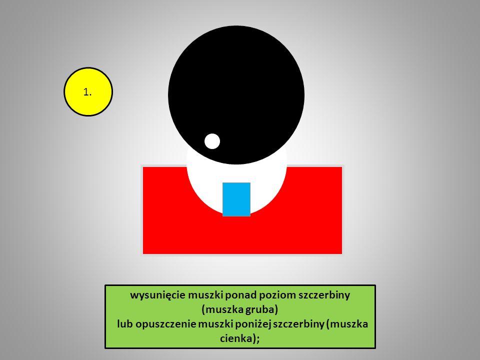3. wysunięcie muszki ponad poziom szczerbiny (muszka gruba)