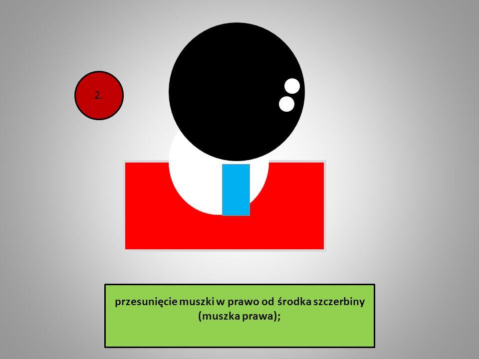 przesunięcie muszki w prawo od środka szczerbiny (muszka prawa); 1.