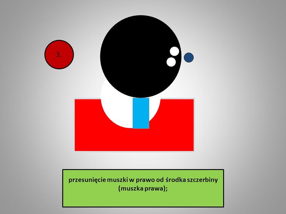 przesunięcie muszki w prawo od środka szczerbiny (muszka prawa); 2.