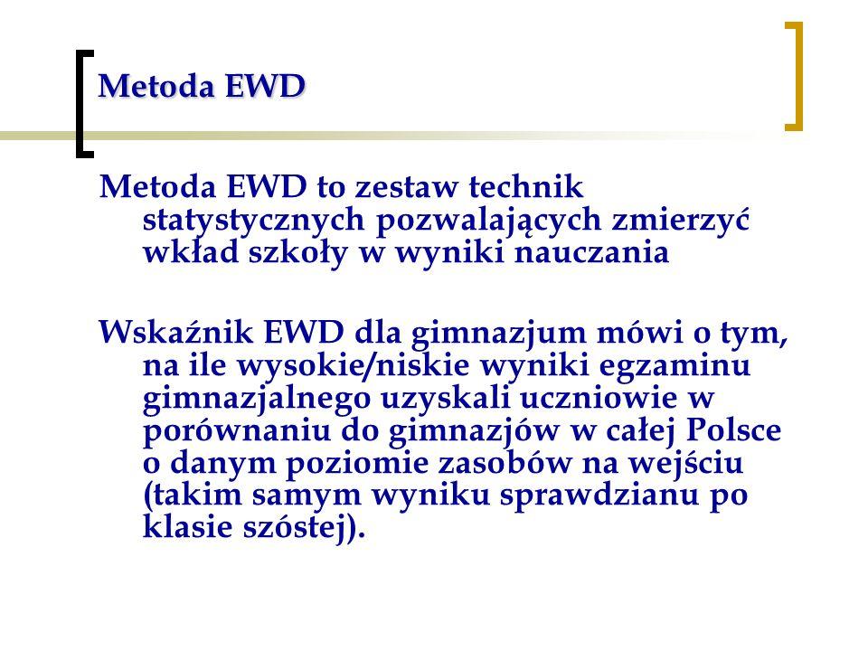 Metoda EWD Metoda EWD to zestaw technik statystycznych pozwalających zmierzyć wkład szkoły w wyniki nauczania Wskaźnik EWD dla gimnazjum mówi o tym, n