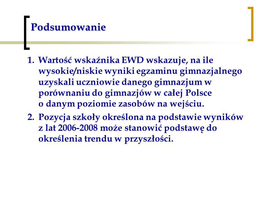Podsumowanie 1.Wartość wskaźnika EWD wskazuje, na ile wysokie/niskie wyniki egzaminu gimnazjalnego uzyskali uczniowie danego gimnazjum w porównaniu do gimnazjów w całej Polsce o danym poziomie zasobów na wejściu.