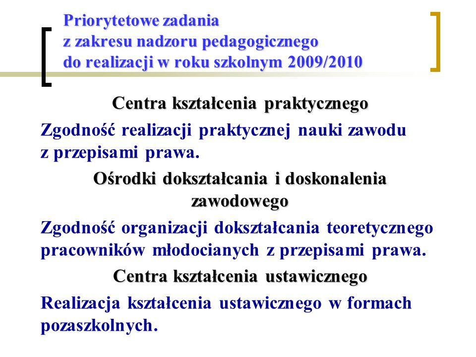 Priorytetowe zadania z zakresu nadzoru pedagogicznego do realizacji w roku szkolnym 2009/2010 Centra kształcenia praktycznego Zgodność realizacji praktycznej nauki zawodu z przepisami prawa.