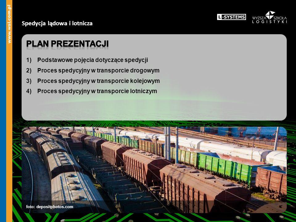 Spedycja lądowa i lotnicza foto: depositphotos.com
