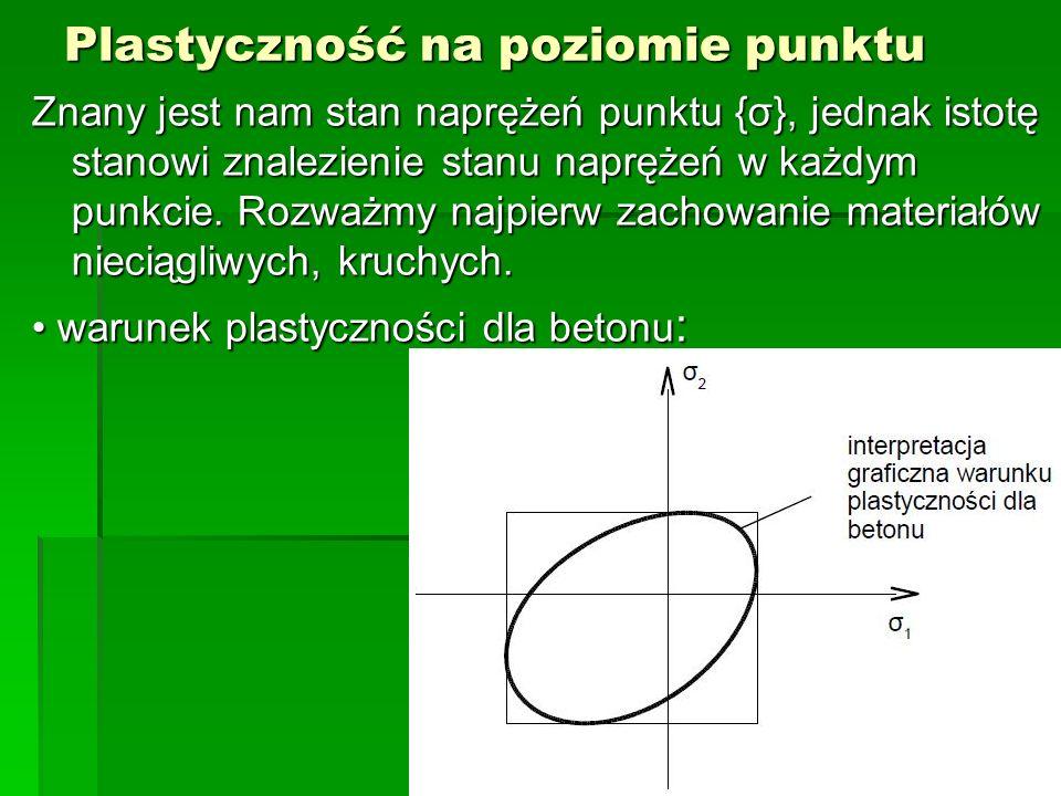 Plastyczność na poziomie punktu Znany jest nam stan naprężeń punktu {σ}, jednak istotę stanowi znalezienie stanu naprężeń w każdym punkcie. Rozważmy n