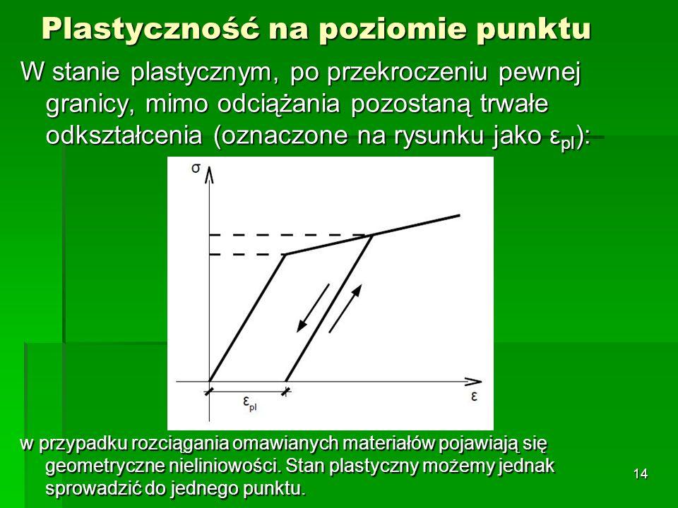 Plastyczność na poziomie punktu W stanie plastycznym, po przekroczeniu pewnej granicy, mimo odciążania pozostaną trwałe odkształcenia (oznaczone na ry