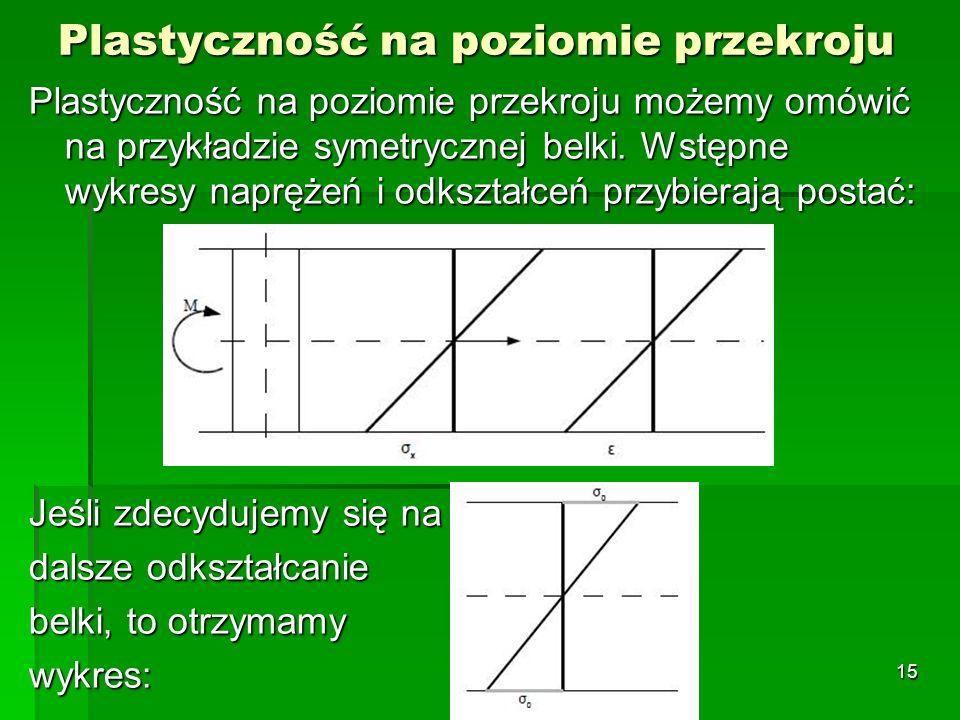 Plastyczność na poziomie przekroju Plastyczność na poziomie przekroju możemy omówić na przykładzie symetrycznej belki. Wstępne wykresy naprężeń i odks